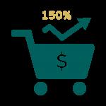 斐品整合行銷公關顧問有限公司|客戶業績穩定成長150%以上