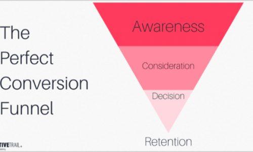 斐品行銷趨勢與觀點 行銷漏斗(Marketing Funnel)的階層策略,你做對了嗎?
